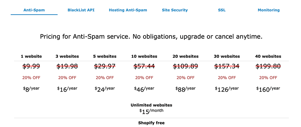 clean talk anti-spam plugin black friday sale